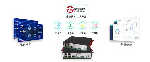 5G路由器二次开发