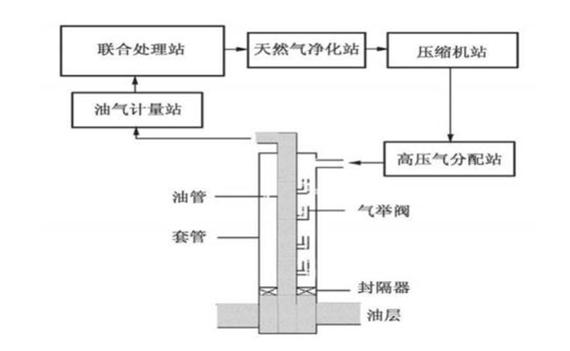 智能油井远程监控系统方案