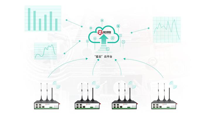 云平台数据管理