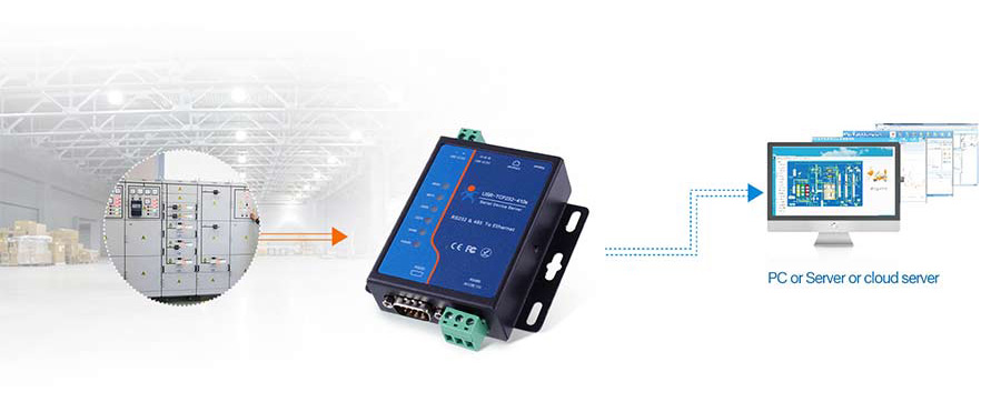智能厂矿照明应用中的串口服务器