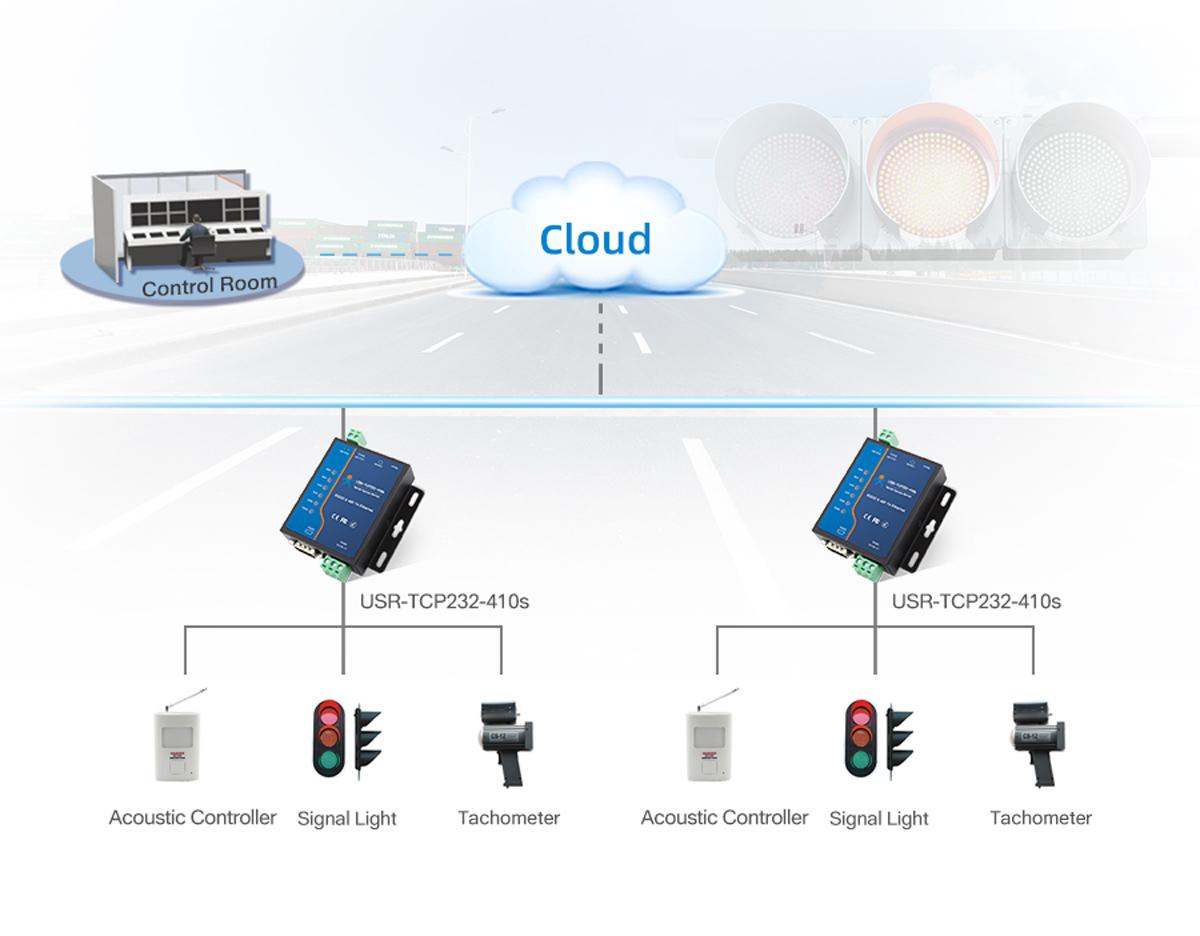 交通信号通信——智能交通