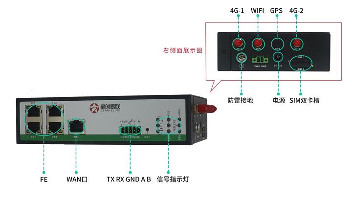 SR700工业4g路由器